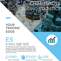 Daytrading Statistics for Index Futures