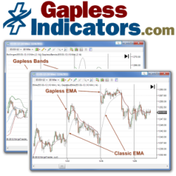 Gapless Indicators