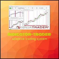 Indicator Trader Automated Strategy