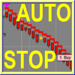 Automatic Trailing Stop