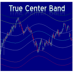 True Center Band Indicator