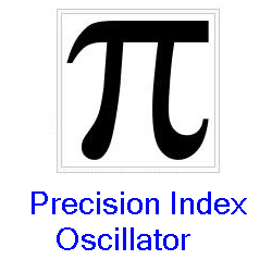 Precision Index Oscillator