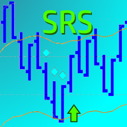 Trading Indicators | Automated Strategies | Trading Apps