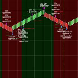 Trading Indicators | Automated Strategies | Trading Apps | NinjaTrader Ecosystem