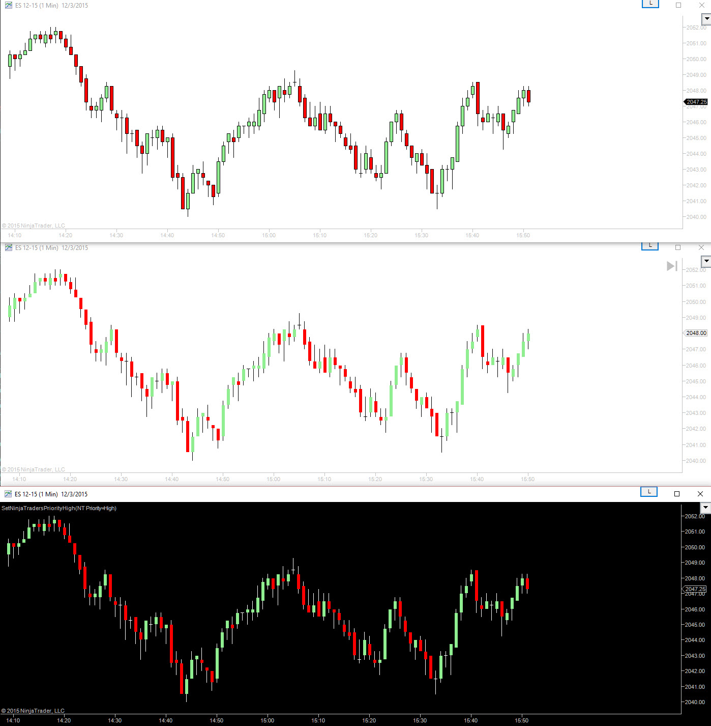 Draw Close On Candlestick Charts That Do No Have An Outline