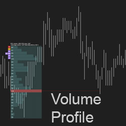 Volume Profile