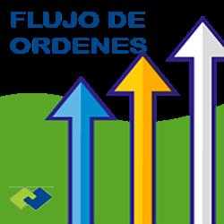 Cursos de operativa con flujo de órdenes