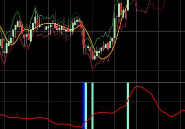 QW Volatility
