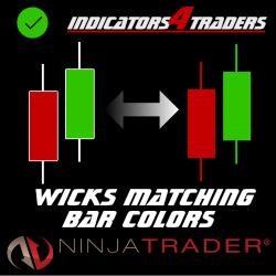 Wicks Matching Bar Colors