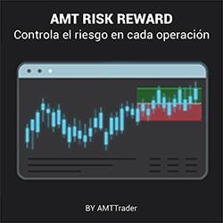 AMTRiskReward