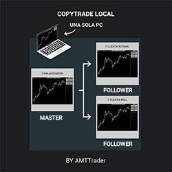 CopyTrade Local (Copia Trades de Una Cuenta a Otra)